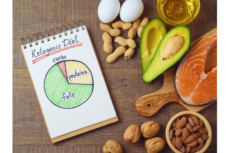 Dieta ketogeniczna, dla kogo ?